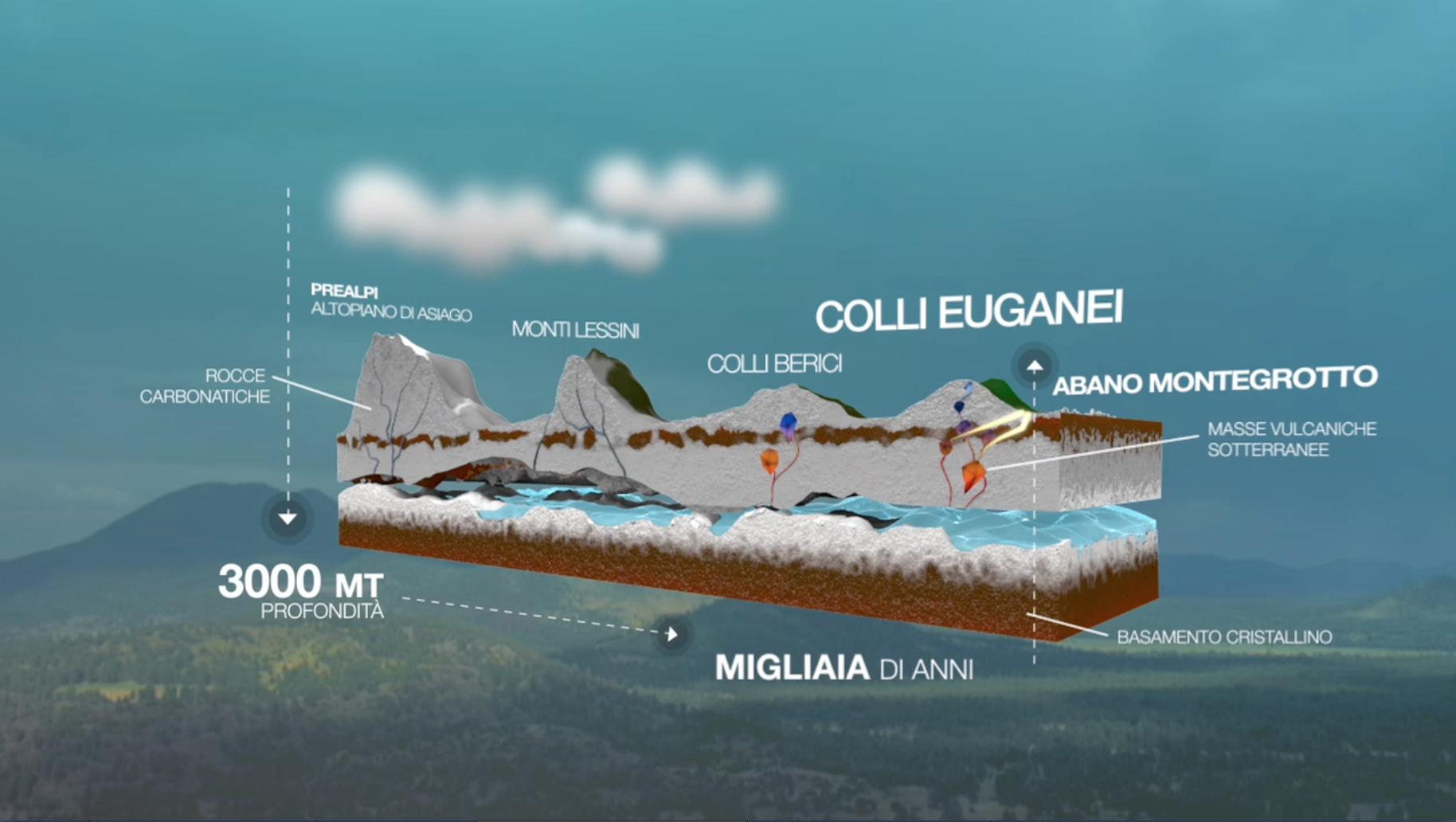 Acqua Termale Abano Montegrotto Terme